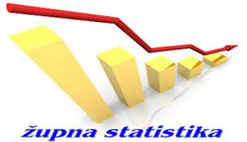 Photo of Župna statistika za 2020. godinu – kršteni: 223, umrli: 195
