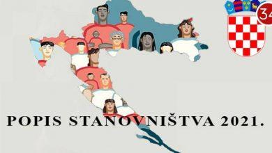 Photo of Imenovano popisno povjerenstvo za popis stanovništva za Cetinski kraj